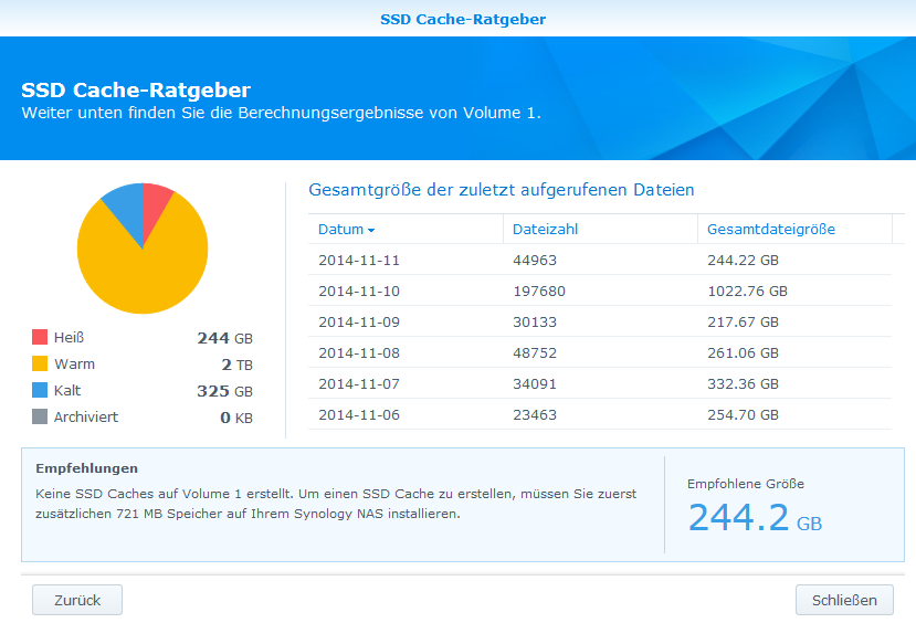 Synology DSM SSD Cache Ratgeber